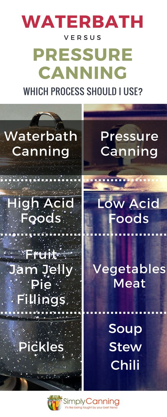 canning-methods